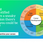 Managing Your Career: What's Next?